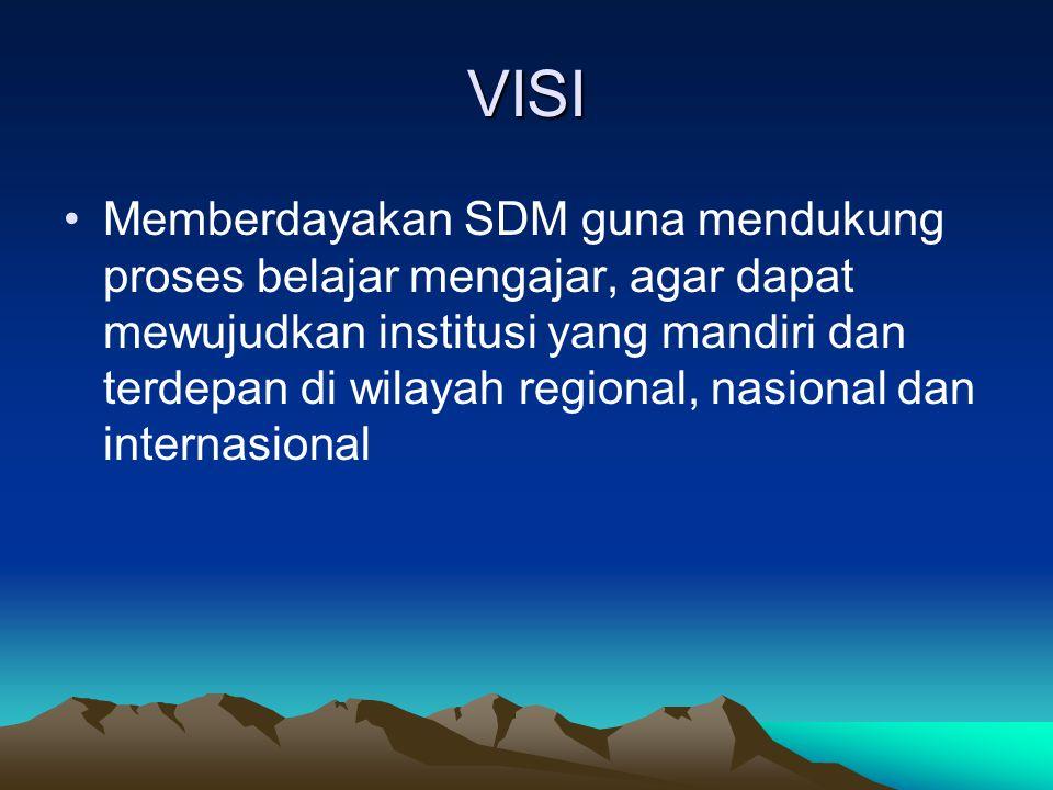 VISI Memberdayakan SDM guna mendukung proses belajar mengajar, agar dapat mewujudkan institusi yang mandiri dan terdepan di wilayah regional, nasional dan internasional