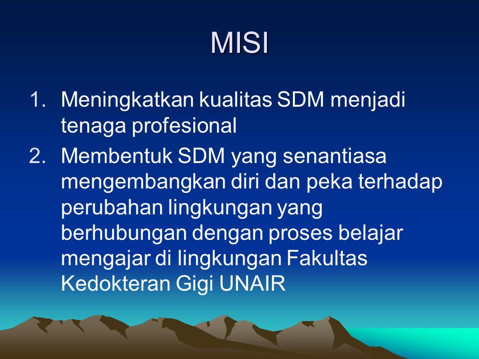 MISI 1.Meningkatkan kualitas SDM menjadi tenaga profesional 2.Membentuk SDM yang senantiasa mengembangkan diri dan peka terhadap perubahan lingkungan yang berhubungan dengan proses belajar mengajar di lingkungan Fakultas Kedokteran Gigi UNAIR