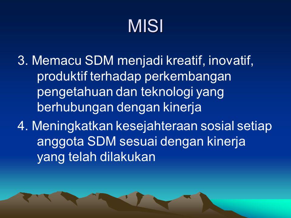 MISI 3.