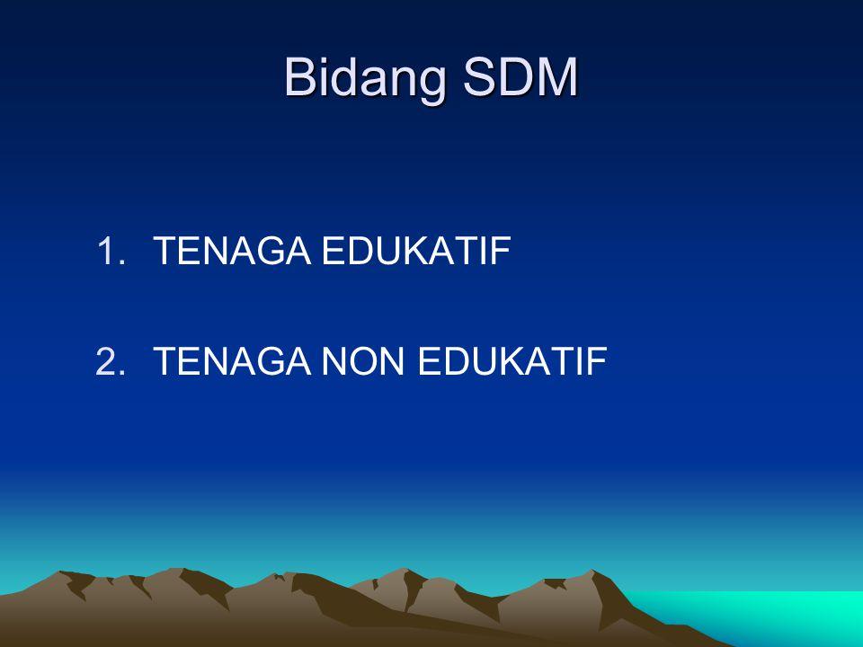 Bidang SDM 1.TENAGA EDUKATIF 2.TENAGA NON EDUKATIF