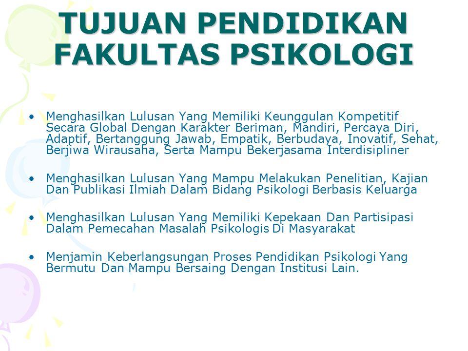 DATA KEADAAN MAHASISWA FAKULTAS PSIKOLOGI UNDIP Data per Maret 2009 ANGKATAN MAHASISWA REGULERMAHASISWA NON REGULER TERDAFTARAKTIF NON AKTIF/ KELUAR/CUTI LULUS TERDAFTA R AKTIF NON AKTIF/ KELUAR/CUTI LULUS 19967201161---- 19976601254---- 19987001456---- 19999901188---- 20008001169---- 2001932586---- 20029310677---- 200376264466125630 200486434397862511 2005868150 7830 20061029570847950 200798962011510780 200899 0062 00 JUMLAH1120353925764813512741