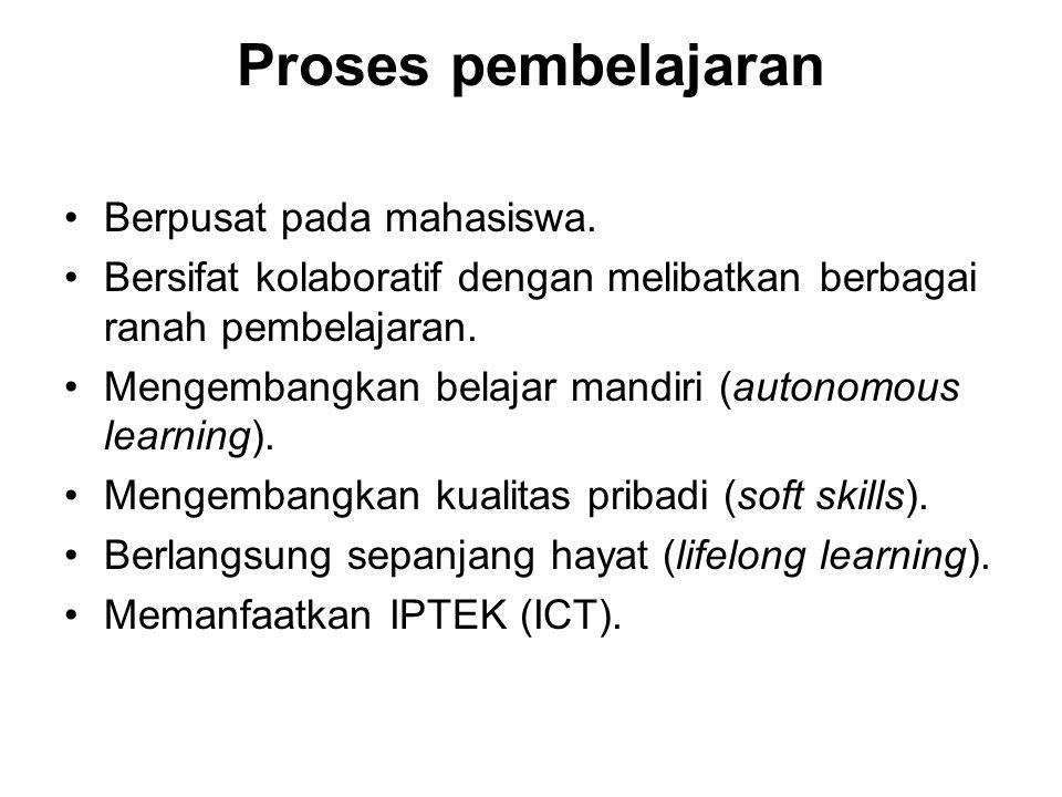 Evaluasi proses pembelajaran: Penilaian proses dan hasil.