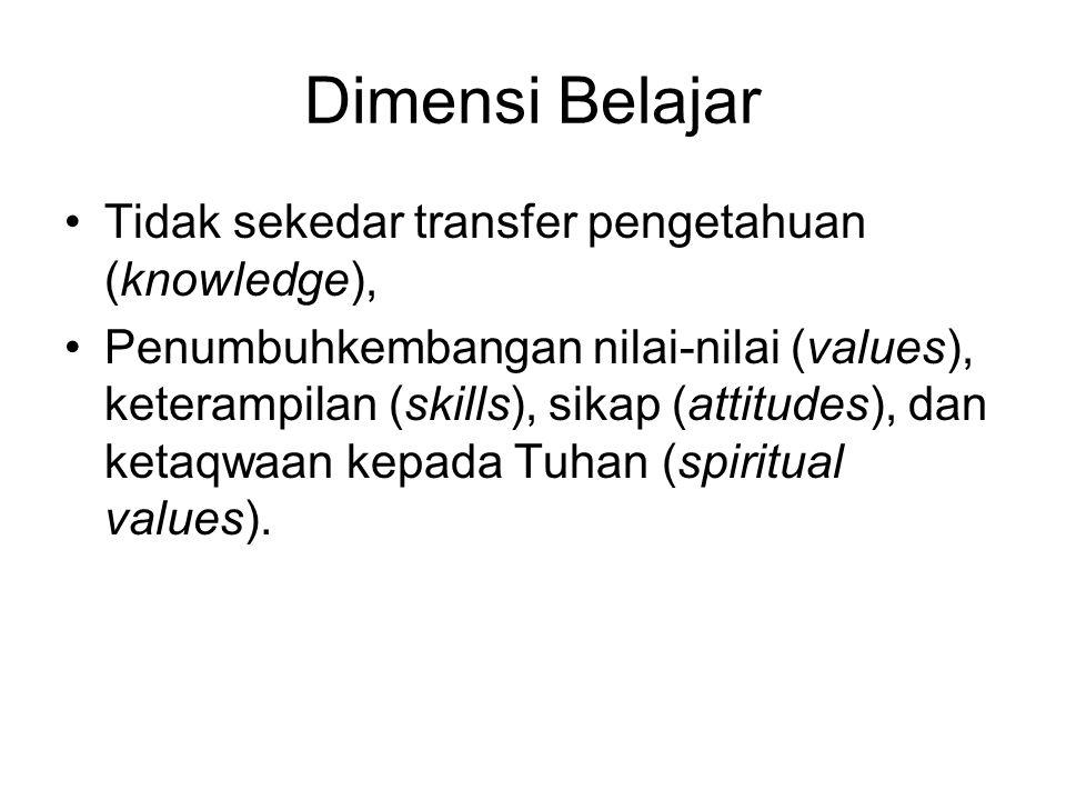 Dimensi Belajar Tidak sekedar transfer pengetahuan (knowledge), Penumbuhkembangan nilai-nilai (values), keterampilan (skills), sikap (attitudes), dan