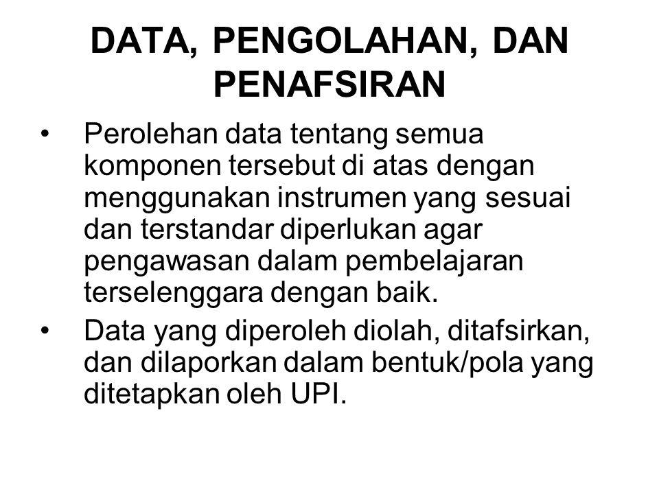 DATA, PENGOLAHAN, DAN PENAFSIRAN Perolehan data tentang semua komponen tersebut di atas dengan menggunakan instrumen yang sesuai dan terstandar diperl