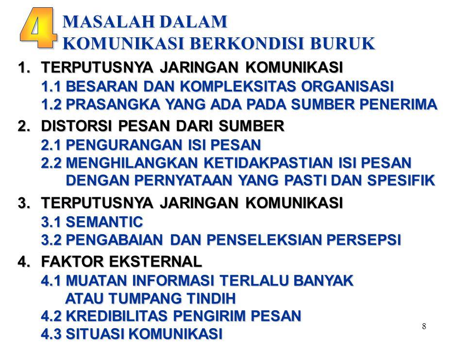 9 IDENTIFIKASI MASALAH DALAM 1.APA YANG TERJADI 2.