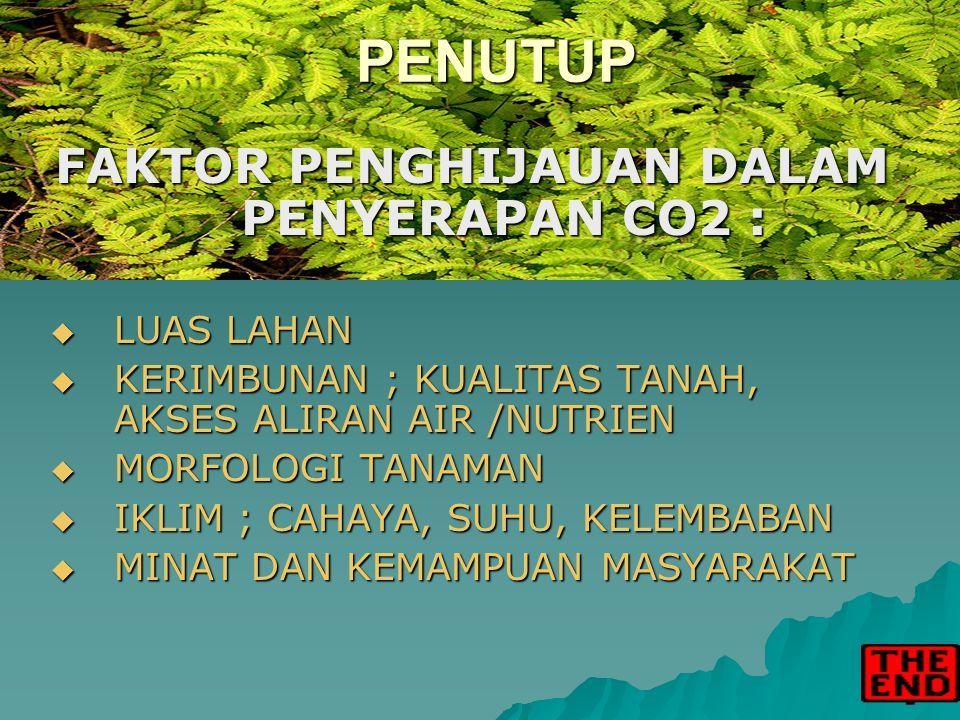 FAKTOR PENGHIJAUAN DALAM PENYERAPAN CO2 :  LUAS LAHAN  KERIMBUNAN ; KUALITAS TANAH, AKSES ALIRAN AIR /NUTRIEN  MORFOLOGI TANAMAN  IKLIM ; CAHAYA,