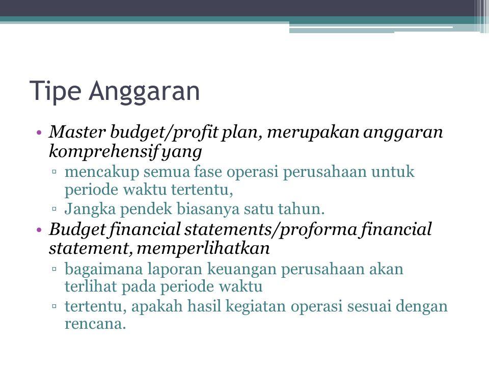 Tipe Anggaran Master budget/profit plan, merupakan anggaran komprehensif yang ▫mencakup semua fase operasi perusahaan untuk periode waktu tertentu, ▫J