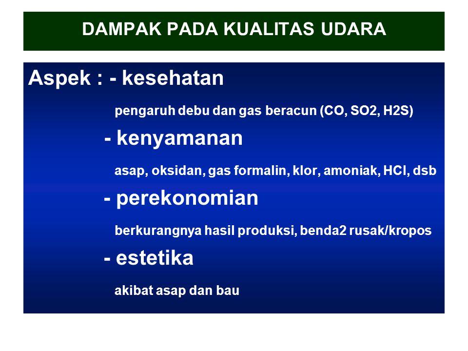 DAMPAK PADA KUALITAS UDARA Aspek : - kesehatan pengaruh debu dan gas beracun (CO, SO2, H2S) - kenyamanan asap, oksidan, gas formalin, klor, amoniak, HCl, dsb - perekonomian berkurangnya hasil produksi, benda2 rusak/kropos - estetika akibat asap dan bau