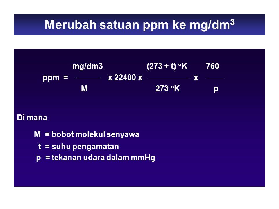 Merubah satuan ppm ke mg/dm 3 mg/dm3 (273 + t)  K 760 ppm =  x 22400 x  x  M 273  K p Di mana M = bobot molekul senyawa t = suhu pengamatan p = tekanan udara dalam mmHg