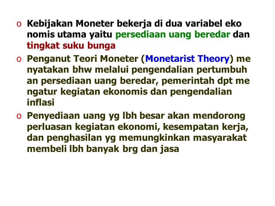 oKebijakan Moneter bekerja di dua variabel eko nomis utama yaitu persediaan uang beredar dan tingkat suku bunga oPenganut Teori Moneter (Monetarist Th