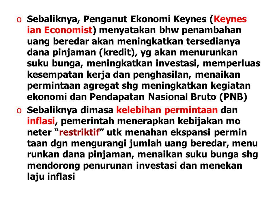oSebaliknya, Penganut Ekonomi Keynes (Keynes ian Economist) menyatakan bhw penambahan uang beredar akan meningkatkan tersedianya dana pinjaman (kredit