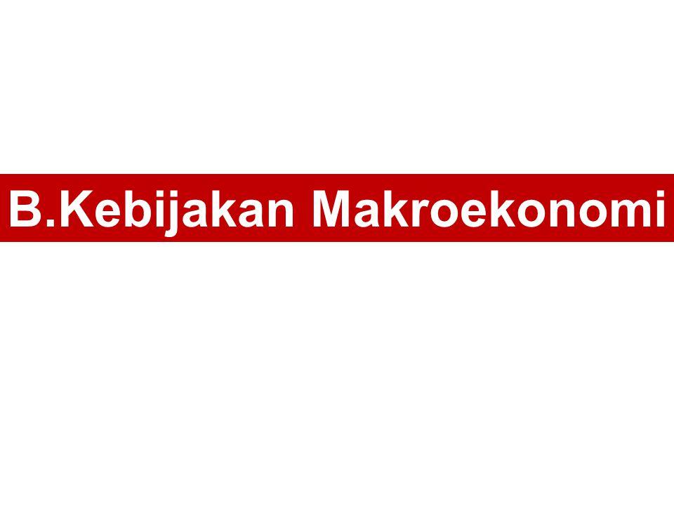 B.Kebijakan Makroekonomi