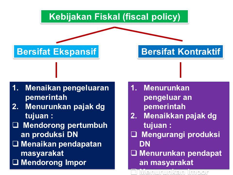 Kebijakan Fiskal (fiscal policy) Bersifat Ekspansif Bersifat Kontraktif 1.Menaikan pengeluaran pemerintah 2.Menurunkan pajak dg tujuan :  Mendorong p