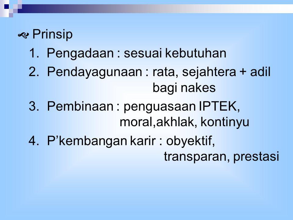  Prinsip 1.