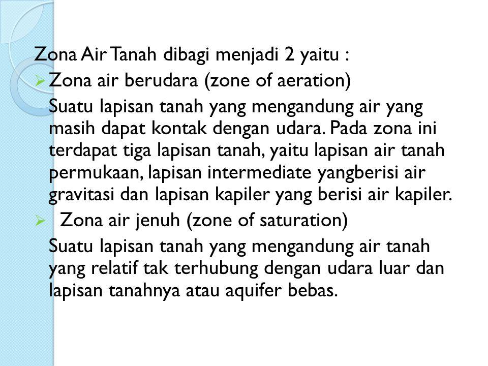 Zona Air Tanah dibagi menjadi 2 yaitu :  Zona air berudara (zone of aeration) Suatu lapisan tanah yang mengandung air yang masih dapat kontak dengan udara.