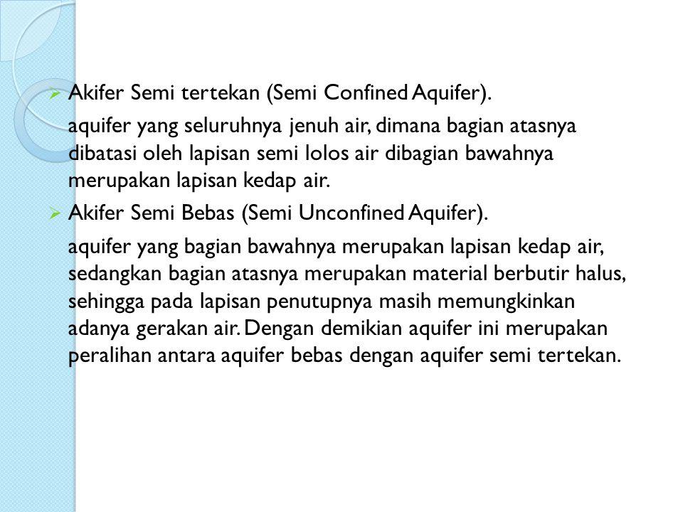  Akifer Semi tertekan (Semi Confined Aquifer).
