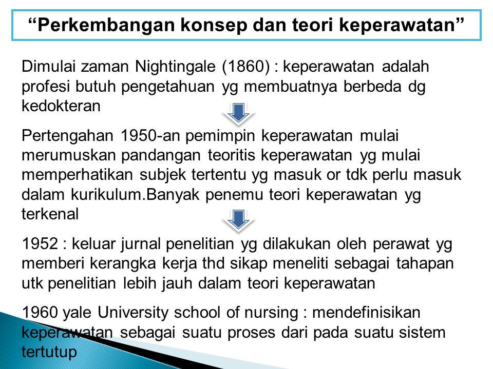 """""""Perkembangan konsep dan teori keperawatan"""" Dimulai zaman Nightingale (1860) : keperawatan adalah profesi butuh pengetahuan yg membuatnya berbeda dg k"""