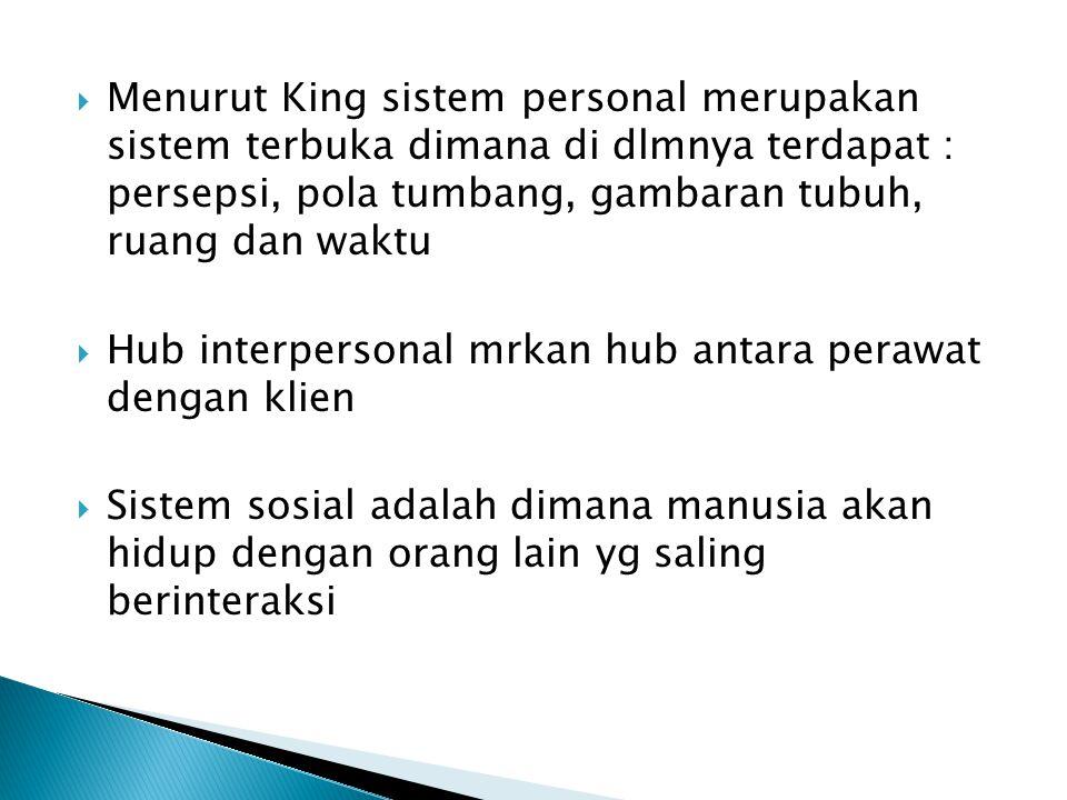  Menurut King sistem personal merupakan sistem terbuka dimana di dlmnya terdapat : persepsi, pola tumbang, gambaran tubuh, ruang dan waktu  Hub inte