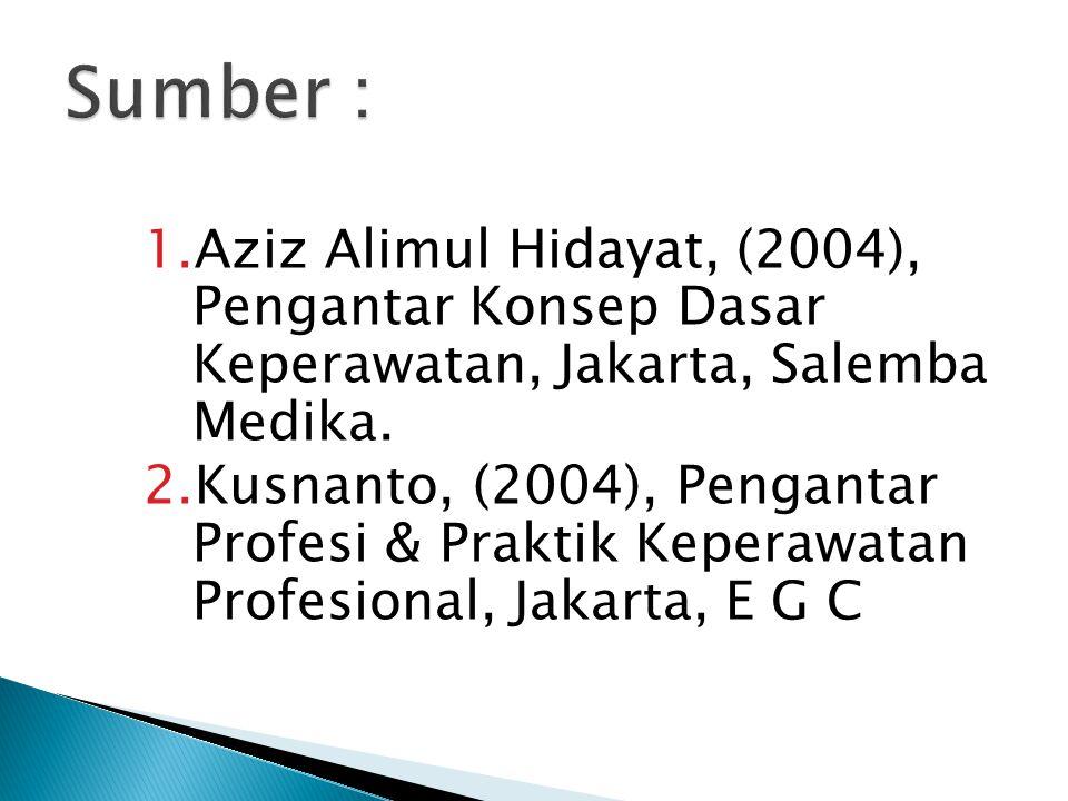 1.Aziz Alimul Hidayat, (2004), Pengantar Konsep Dasar Keperawatan, Jakarta, Salemba Medika. 2.Kusnanto, (2004), Pengantar Profesi & Praktik Keperawata