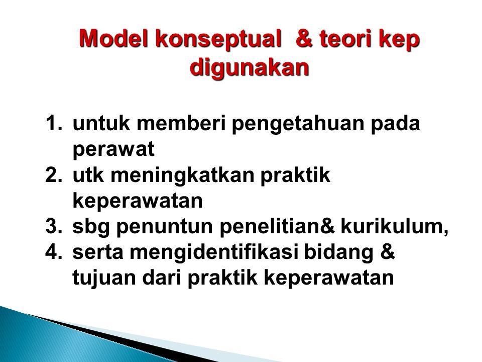  Dikenal dengan Model Self Care.