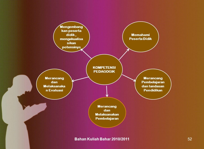 Bahan Kuliah Bahar 2010/201152 KOMPETENSI PEDAGOGIK Merancang dan Melaksanakan Pembelajaran Merancang dan Melaksanaka n Evaluasi Merancang Pembelajara