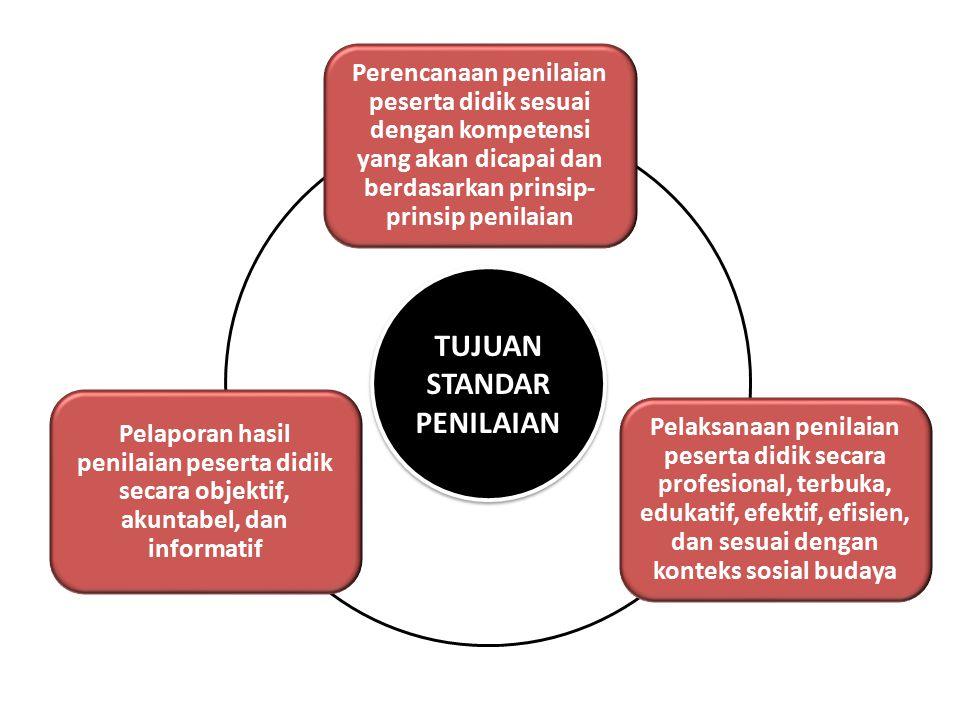 TUJUAN STANDAR PENILAIAN Perencanaan penilaian peserta didik sesuai dengan kompetensi yang akan dicapai dan berdasarkan prinsip- prinsip penilaian Pel