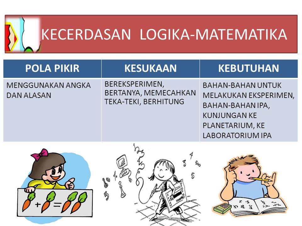 Kuat dan ringan sehingga memungkinkan bagi anak untuk bermain bebas, alat permainan dapat diangkat, dibanting, dan tahan lama.