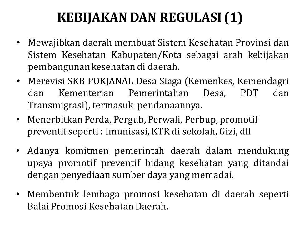 KEBIJAKAN DAN REGULASI (1) Mewajibkan daerah membuat Sistem Kesehatan Provinsi dan Sistem Kesehatan Kabupaten/Kota sebagai arah kebijakan pembangunan