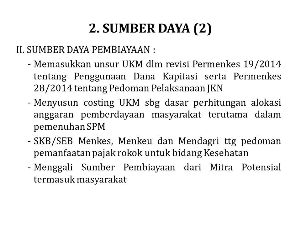 2. SUMBER DAYA (2) II. SUMBER DAYA PEMBIAYAAN : -Memasukkan unsur UKM dlm revisi Permenkes 19/2014 tentang Penggunaan Dana Kapitasi serta Permenkes 28