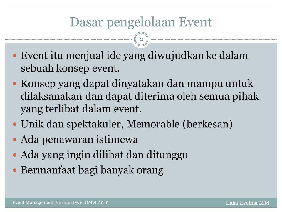 EVENT Lidia Evelina MM Event Management Jurusan DKV, UMN 2010 3 Bermula dari unsur Needs and Wants.