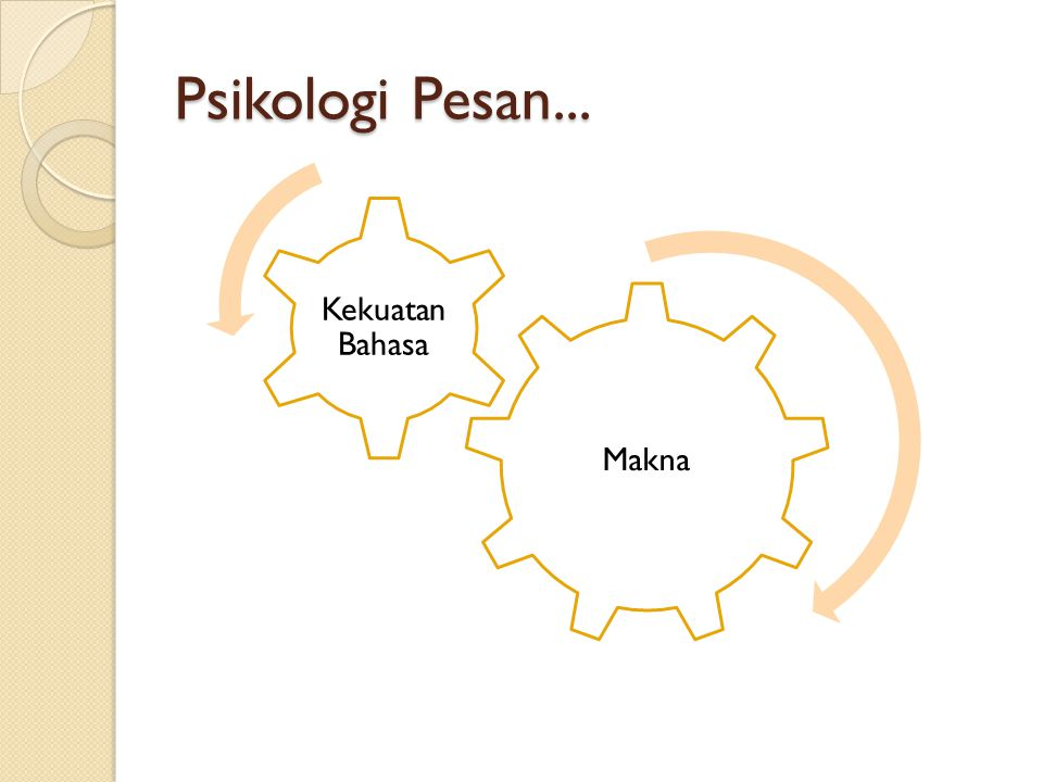 Psikologi Pesan... Makna Kekuatan Bahasa