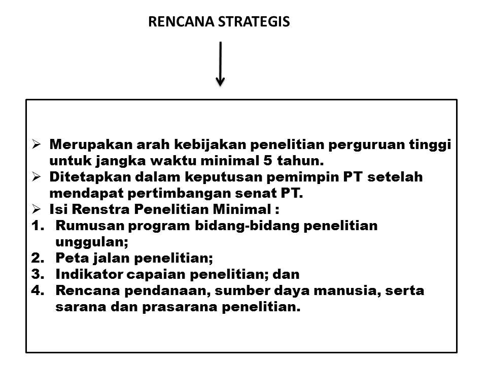 RENCANA STRATEGIS  Merupakan arah kebijakan penelitian perguruan tinggi untuk jangka waktu minimal 5 tahun.  Ditetapkan dalam keputusan pemimpin PT