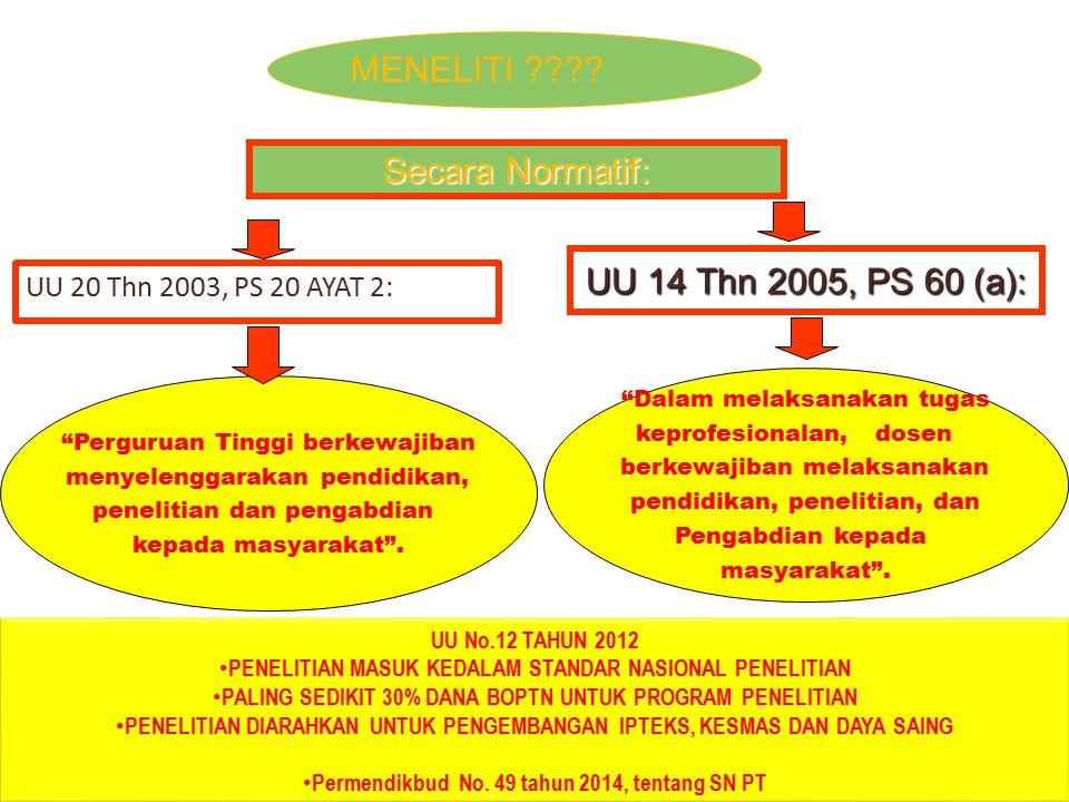 """UU 20 Thn 2003, PS 20 AYAT 2: """"Perguruan Tinggi berkewajiban menyelenggarakan pendidikan, penelitian dan pengabdian kepada masyarakat"""". UU 14 Thn 2005"""