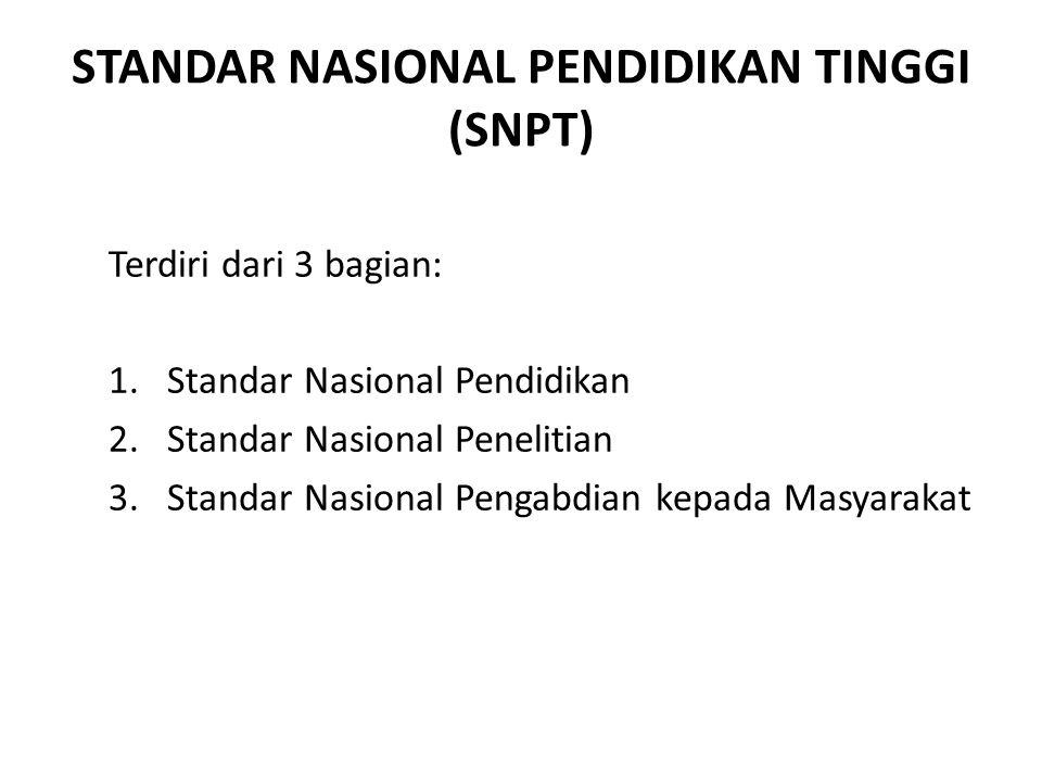 STANDAR NASIONAL PENDIDIKAN TINGGI (SNPT) Terdiri dari 3 bagian: 1.Standar Nasional Pendidikan 2.Standar Nasional Penelitian 3.Standar Nasional Pengab