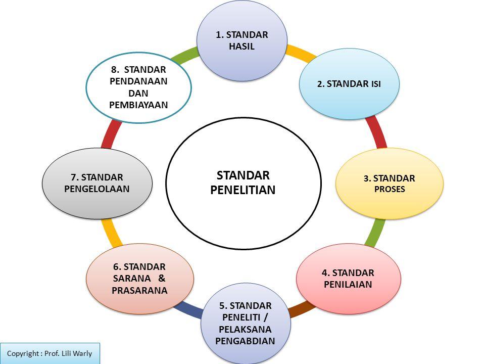 STANDAR PENELITIAN 1. STANDAR HASIL 2. STANDAR ISI 3. STANDAR PROSES 4. STANDAR PENILAIAN 5. STANDAR PENELITI / PELAKSANA PENGABDIAN 6. STANDAR SARANA