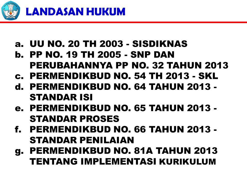 LANDASAN HUKUM a.UU NO. 20 TH 2003 - SISDIKNAS b.PP NO. 19 TH 2005 - SNP DAN PERUBAHANNYA PP NO. 32 TAHUN 2013 c.PERMENDIKBUD NO. 54 TH 2013 - SKL d.P