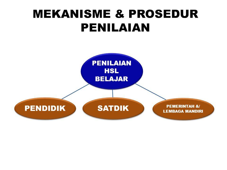 MEKANISME & PROSEDUR PENILAIAN PENILAIAN HSL BELAJAR SATDIK PEMERINTAH &/ LEMBAGA MANDIRI PENDIDIK