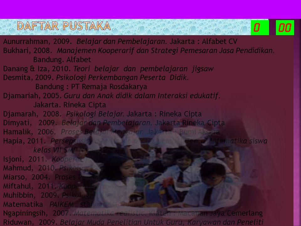 Aunurrahman, 2009. Belajar dan Pembelajaran. Jakarta : Alfabet CV Bukhari, 2008. Manajemen Kooperarif dan Strategi Pemesaran Jasa Pendidikan. Bandung.