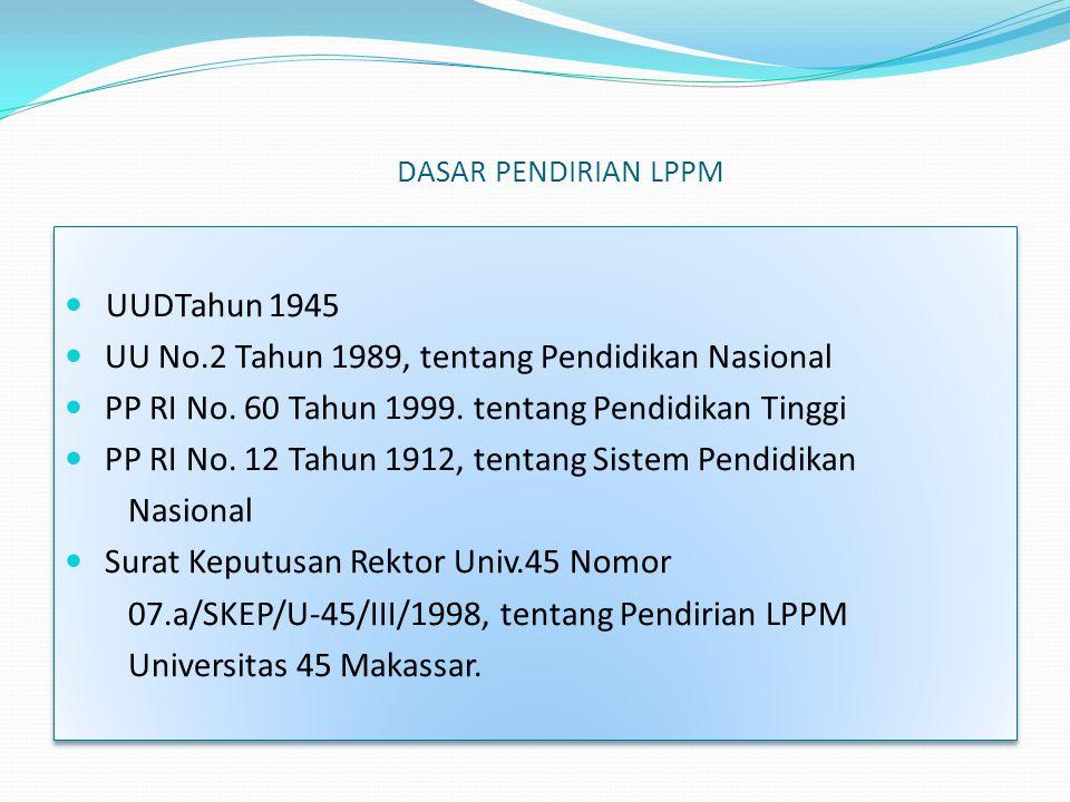 DASAR PENDIRIAN LPPM UUDTahun 1945 UU No.2 Tahun 1989, tentang Pendidikan Nasional PP RI No. 60 Tahun 1999. tentang Pendidikan Tinggi PP RI No. 12 Tah