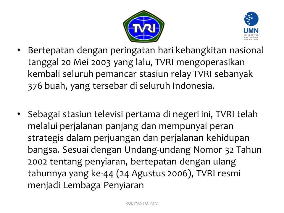 Bertepatan dengan peringatan hari kebangkitan nasional tanggal 20 Mei 2003 yang lalu, TVRI mengoperasikan kembali seluruh pemancar stasiun relay TVRI