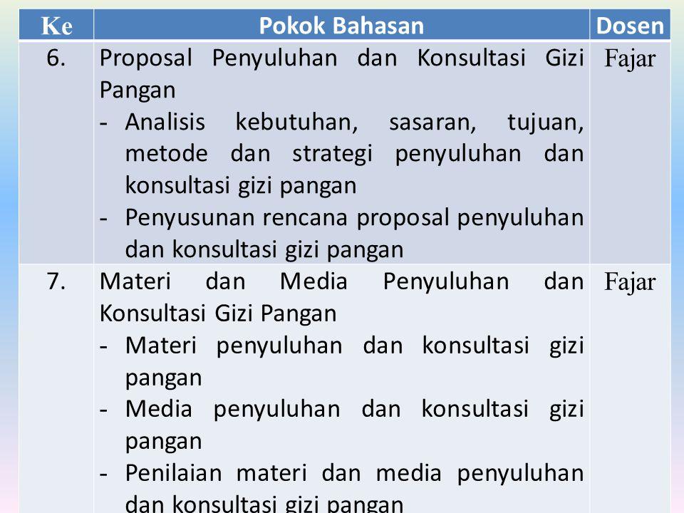 Ke Pokok BahasanDosen 6.Proposal Penyuluhan dan Konsultasi Gizi Pangan - Analisis kebutuhan, sasaran, tujuan, metode dan strategi penyuluhan dan konsu