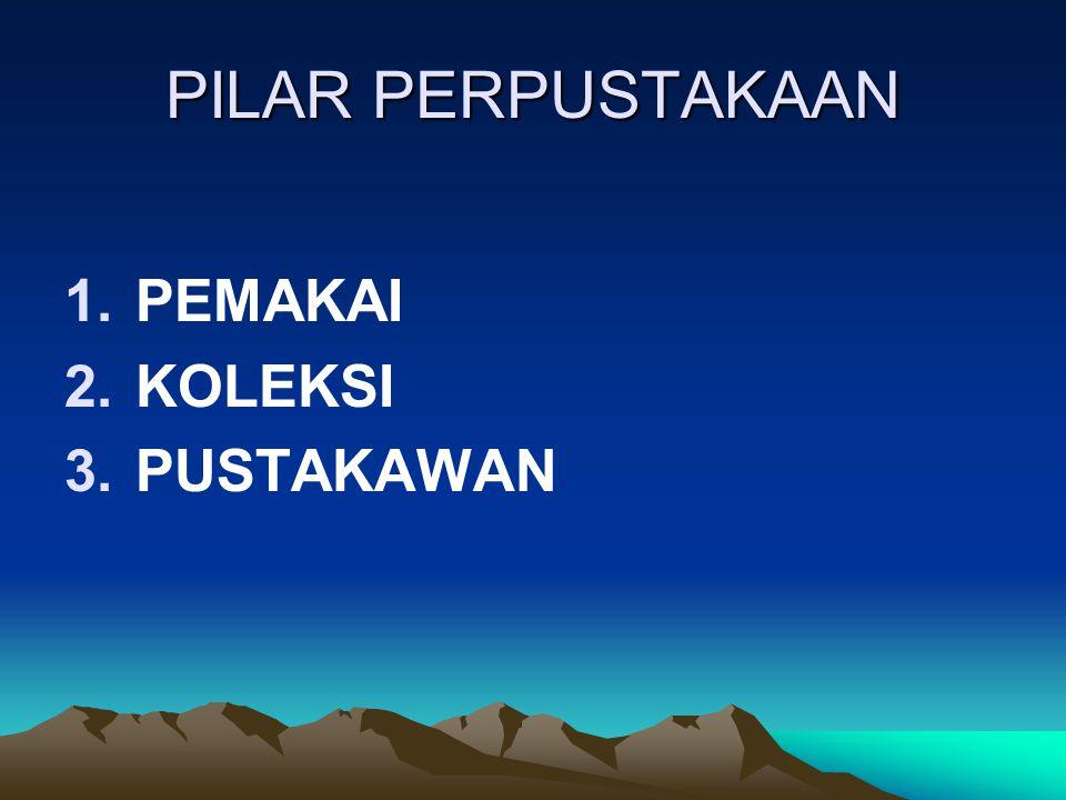PILAR PERPUSTAKAAN 1.PEMAKAI 2.KOLEKSI 3.PUSTAKAWAN