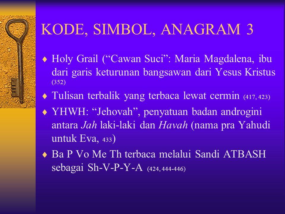 """KODE, SIMBOL, ANAGRAM 3  Holy Grail (""""Cawan Suci"""": Maria Magdalena, ibu dari garis keturunan bangsawan dari Yesus Kristus (352)  Tulisan terbalik ya"""