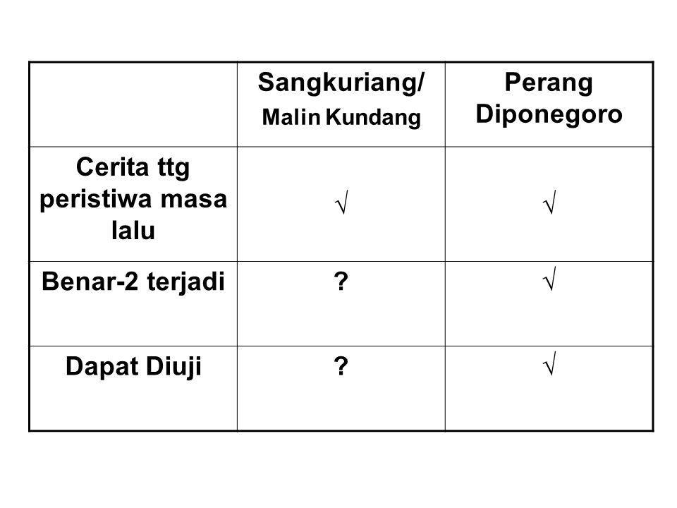 Sangkuriang/ Malin Kundang Perang Diponegoro Cerita ttg peristiwa masa lalu √√ Benar-2 terjadi?√ Dapat Diuji?√