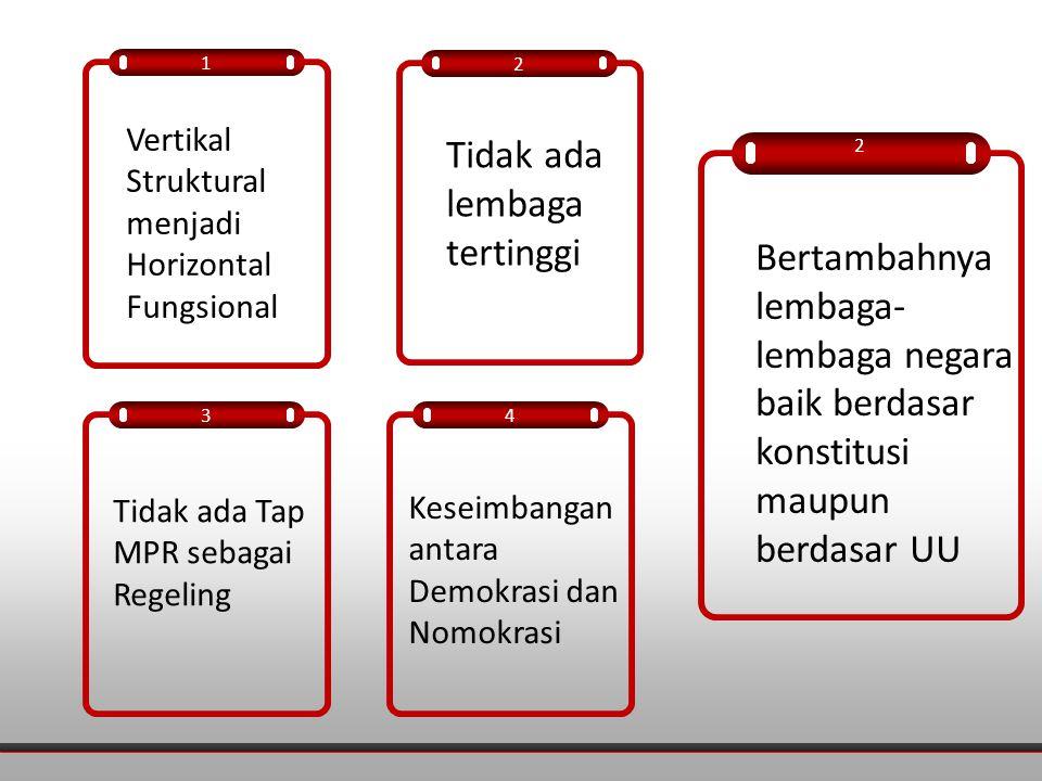 2 Bertambahnya lembaga- lembaga negara baik berdasar konstitusi maupun berdasar UU 1 Vertikal Struktural menjadi Horizontal Fungsional 4 Keseimbangan