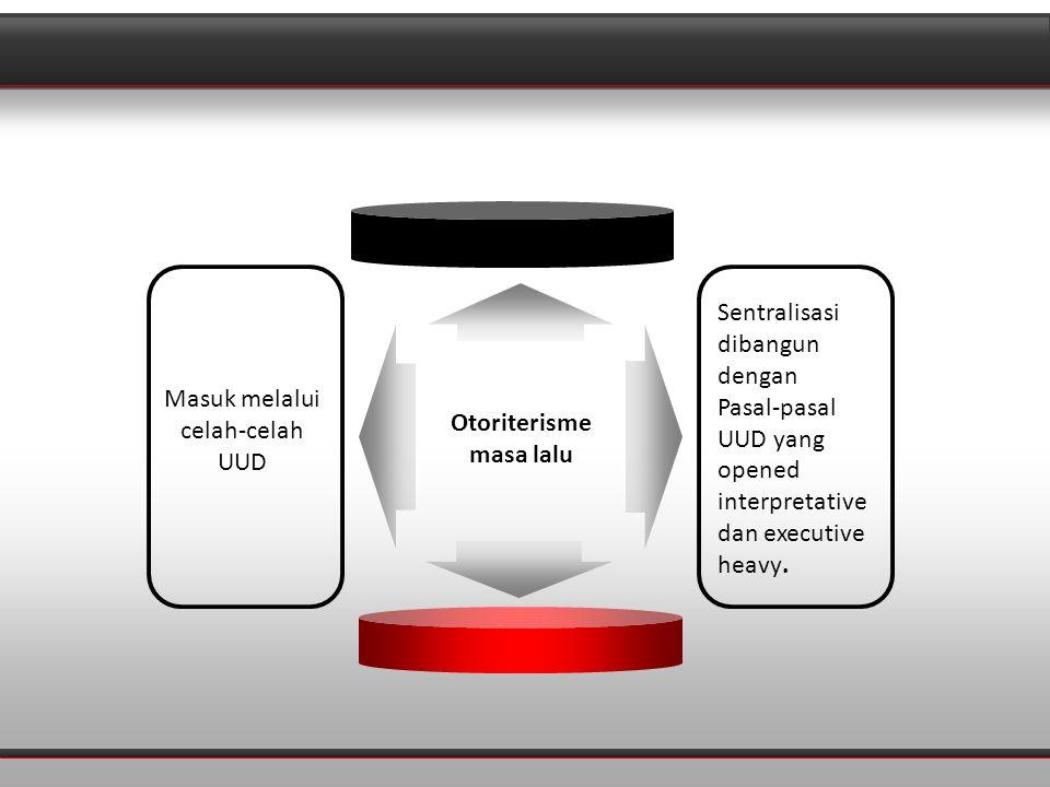 Diagram Text Txt Masuk melalui celah-celah UUD Sentralisasi dibangun dengan Pasal-pasal UUD yang opened interpretative dan executive heavy. Otoriteris