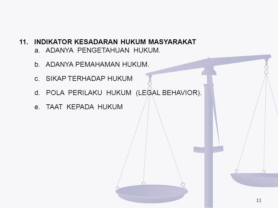 11 11. INDIKATOR KESADARAN HUKUM MASYARAKAT a. ADANYA PENGETAHUAN HUKUM. b. ADANYA PEMAHAMAN HUKUM. c. SIKAP TERHADAP HUKUM d. POLA PERILAKU HUKUM (LE