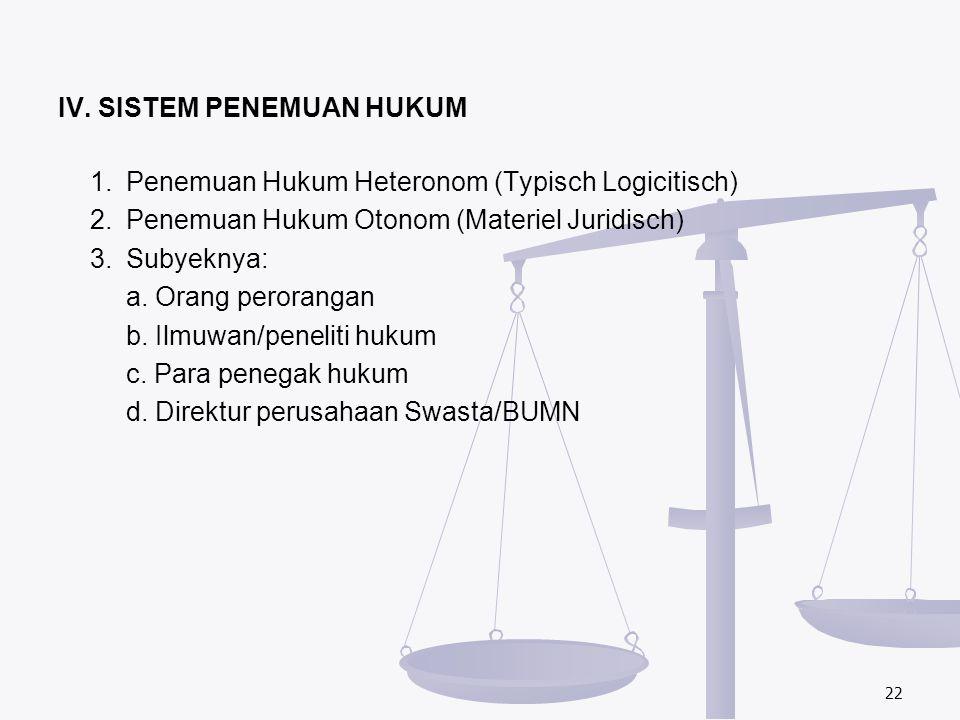 IV. SISTEM PENEMUAN HUKUM 1. Penemuan Hukum Heteronom (Typisch Logicitisch) 2.Penemuan Hukum Otonom (Materiel Juridisch) 3.Subyeknya: a. Orang peroran