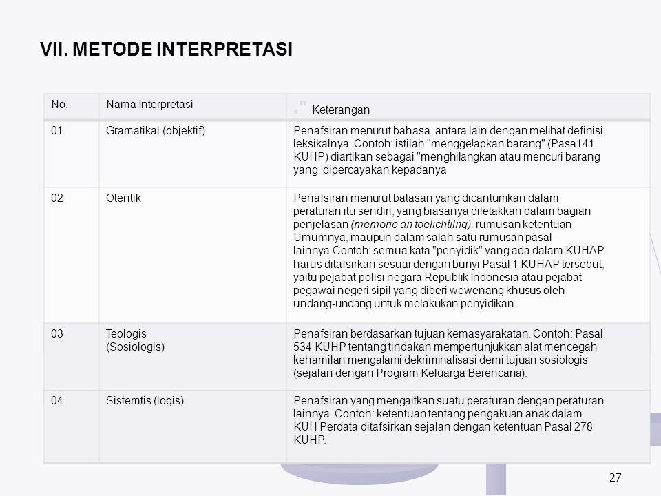 VII. METODE INTERPRETASI No.Nama Interpretasi.