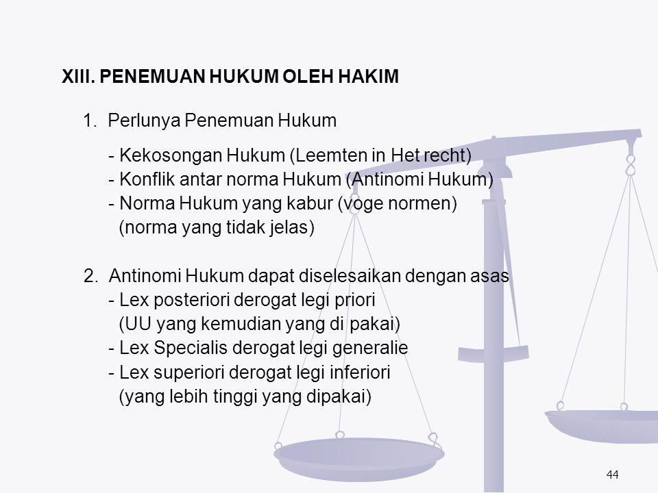 XIII. PENEMUAN HUKUM OLEH HAKIM 1. Perlunya Penemuan Hukum - Kekosongan Hukum (Leemten in Het recht) - Konflik antar norma Hukum (Antinomi Hukum) - No